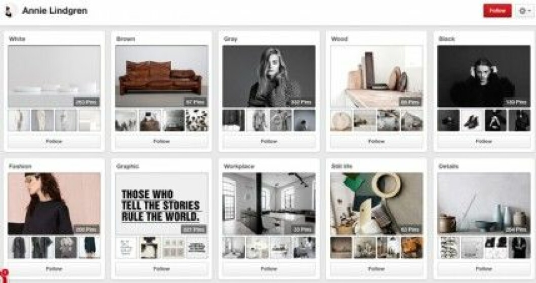 Annie-Lindgren-Pinterest
