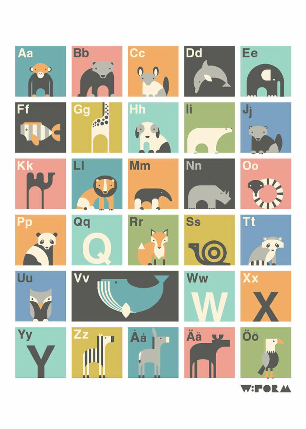 ABC-tavla till barnrummet från W:form