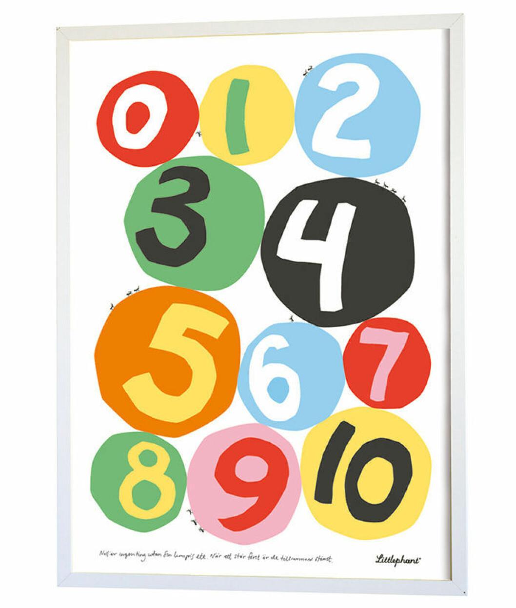 Poster till barnrummet med siffror