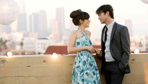 Varför avbokar en kille en dejt? - Flashback Forum
