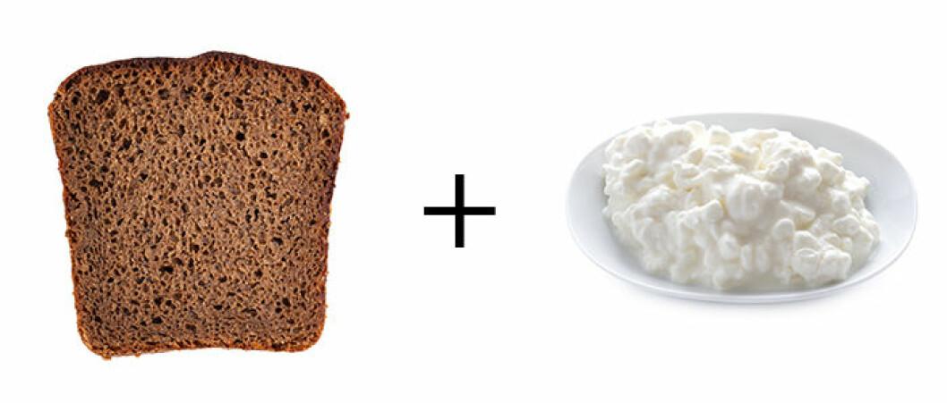 Smörgås + minikeso.